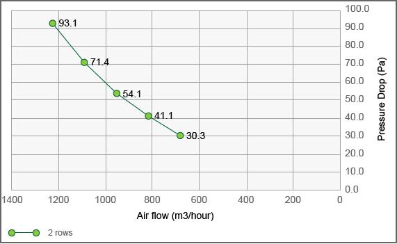 G930 fin tube heat exchanger